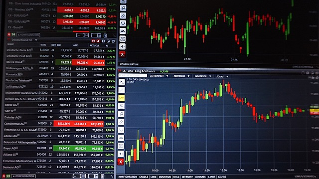 fxpro trading