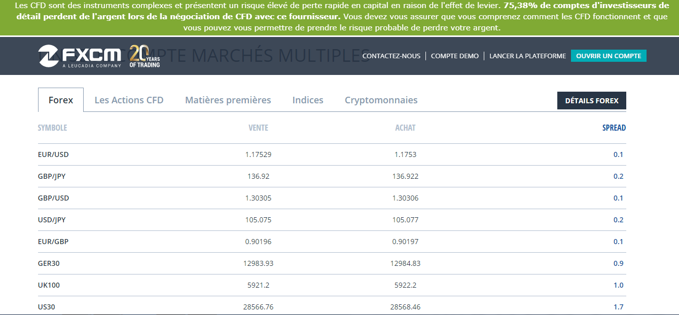 actifs boursiers fxcm